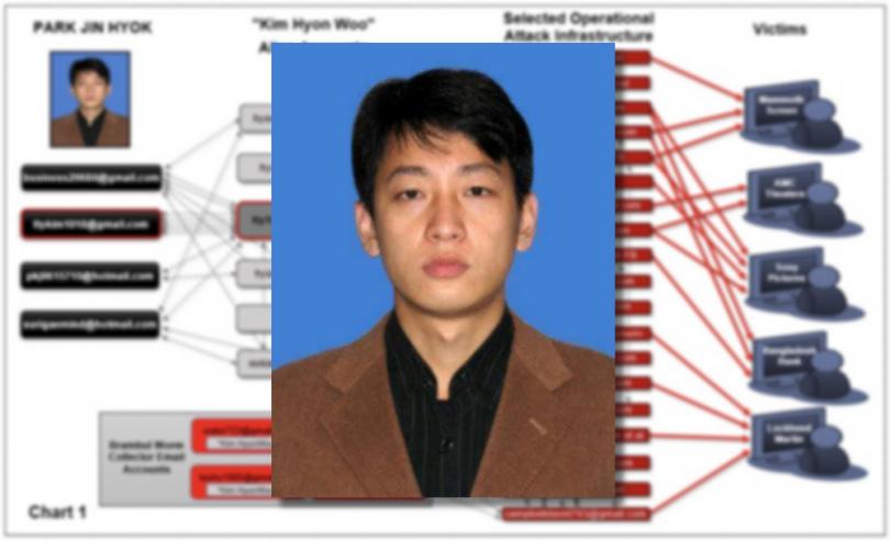 Gli USA incriminano hacker Nordcoreano per i casi WannaCry e Sony
